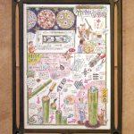 額:米ヒバ(彩色)+竹、篠竹、水晶玉