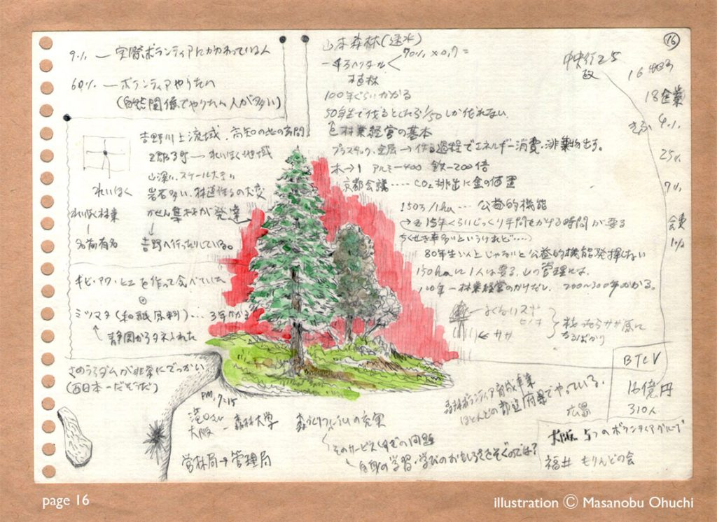 16)林家の暗いハナシ