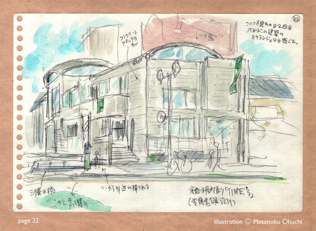 22)京都、TIME'S